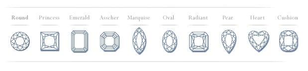 Diamond Engagement Rings Cuts