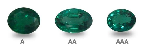 Emerald Quality Scale