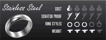Material Stainless Steel Mens Wedding Bands