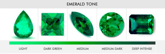 Emerald Color Scale