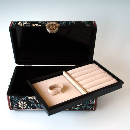 Jewelry Box Meaning